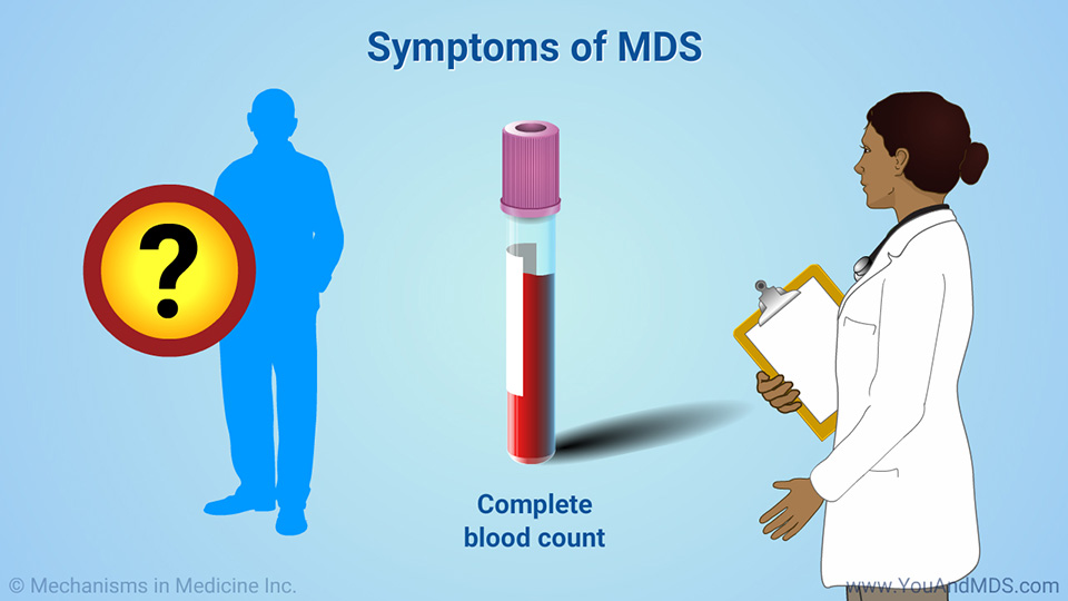 Symptoms of MDS, continued
