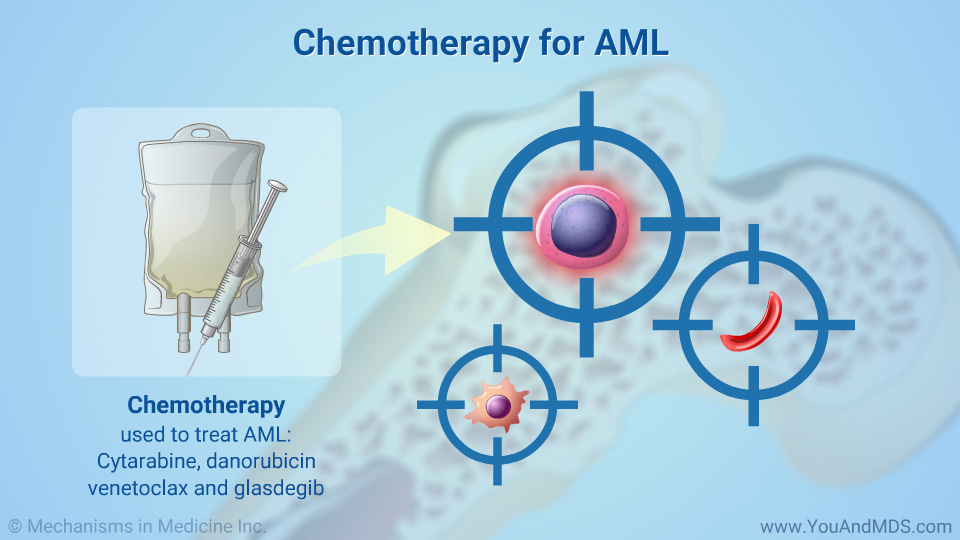 Chemotherapy for AML