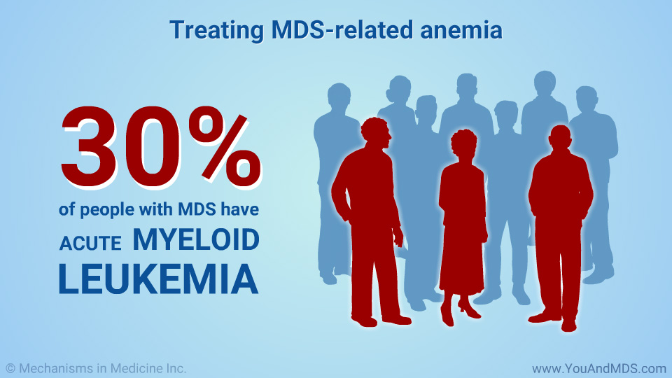 Treating MDS-related anemia
