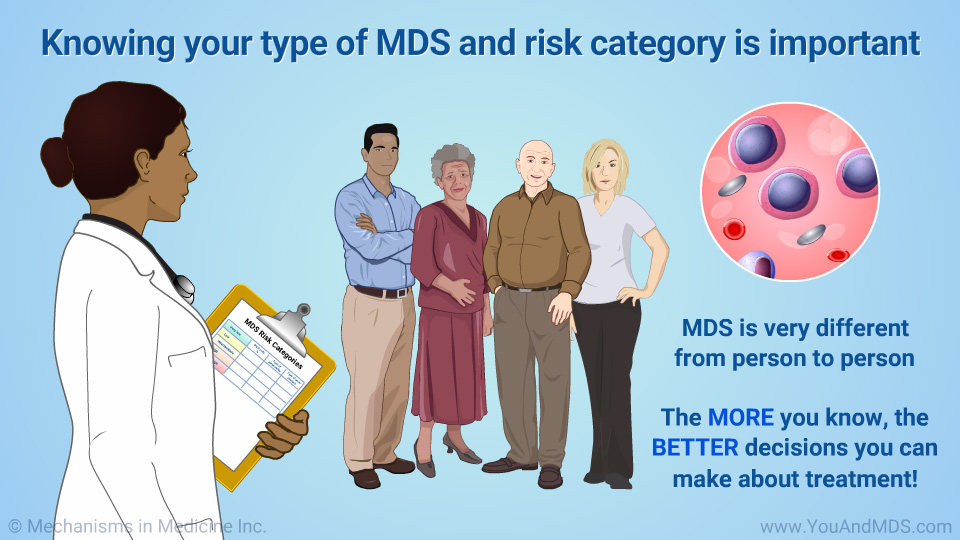 Knowing your type of MDS and risk category is important